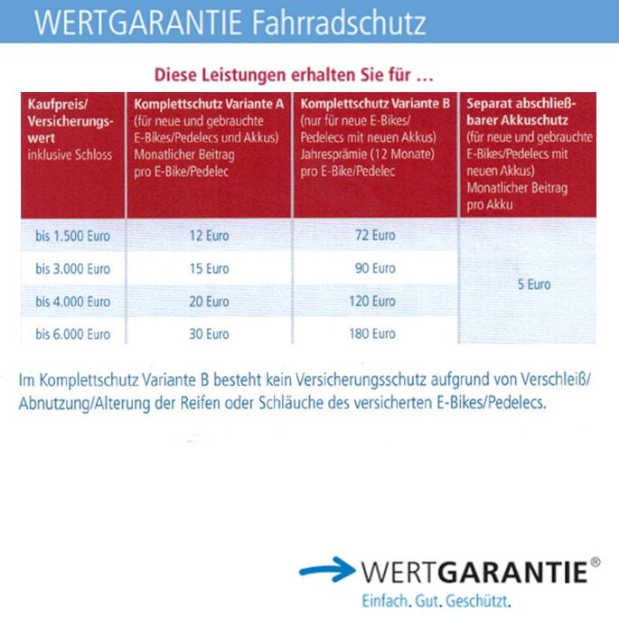 Wertgarantie-Tarife